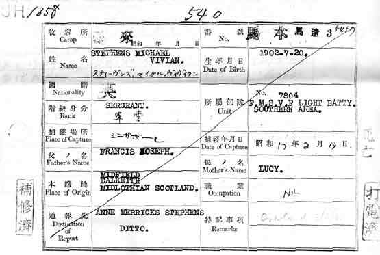 Search helps finding information about pows of the japanese japanese english translation short work send me a scan of what youd like help with eg pow index cards yelopaper Choice Image